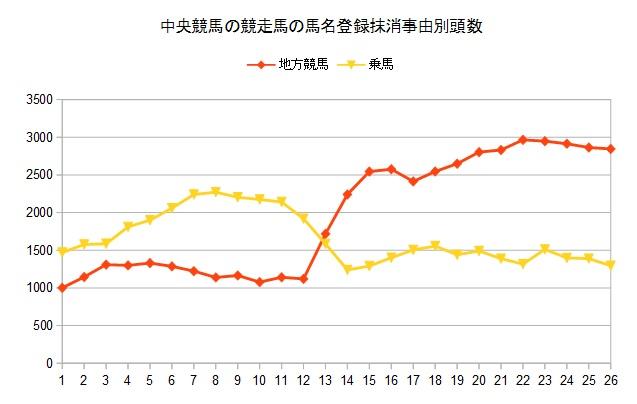%e4%b8%ad%e5%a4%ae%e7%ab%b6%e9%a6%ac