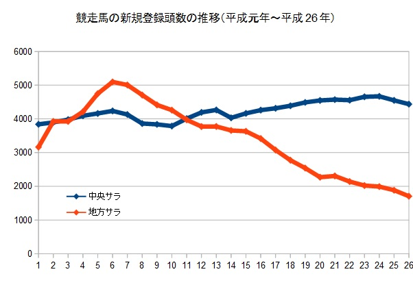 %e6%96%b0%e8%a6%8f%e7%99%bb%e9%8c%b2%e9%a0%ad%e6%95%b0