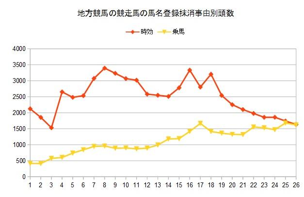 %e5%9c%b0%e6%96%b9%e7%ab%b6%e9%a6%ac
